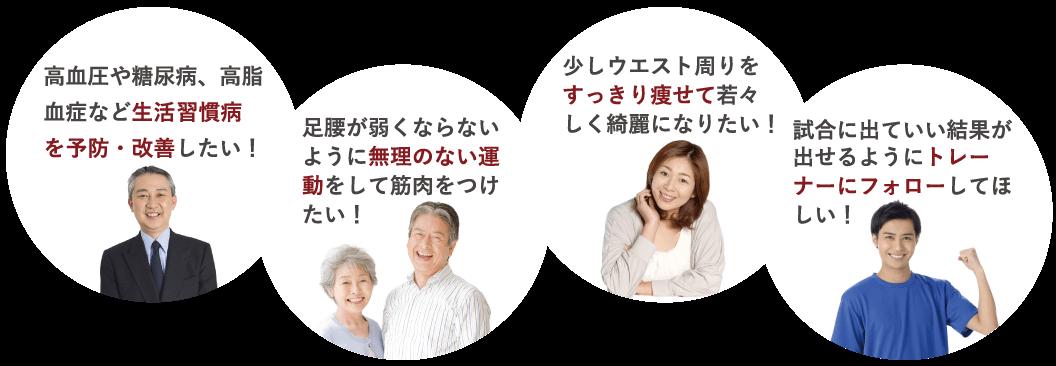 仙台市長町のダイエット・フィットネスジムの利用者の声