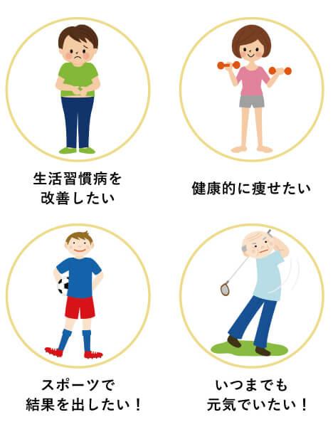 仙台長町で生活習慣病予防と改善、リハビリのフィットネスジム