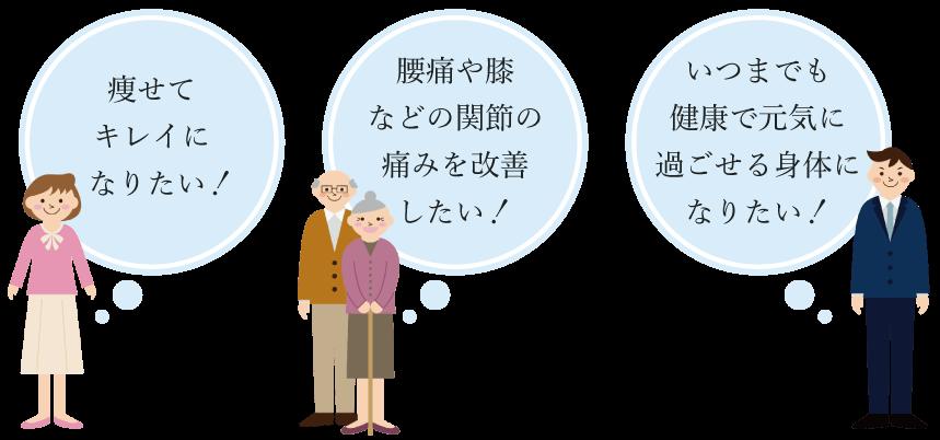 """""""仙台長町でスポーツジム無料体験ならPAOの「なりたい」をお聞かせください"""""""